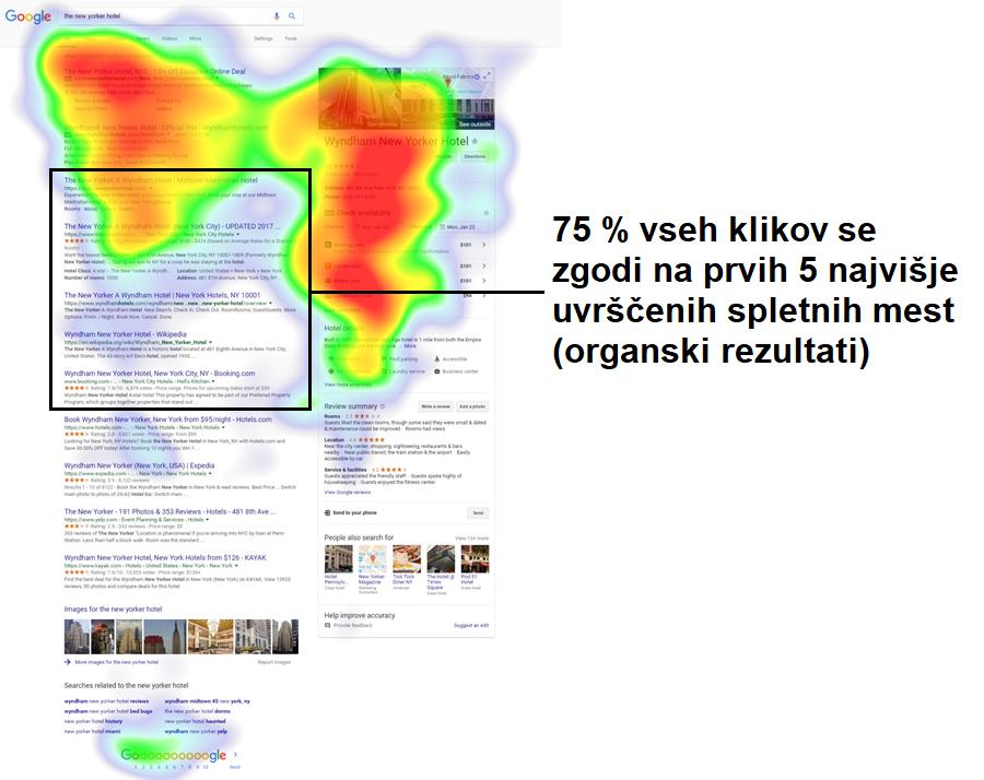 rezultati iskanja na Googlu